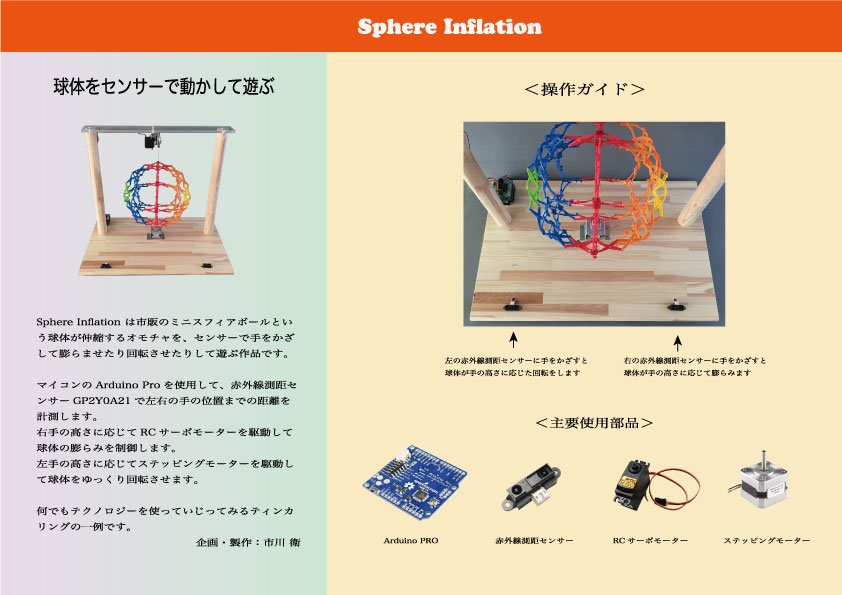 sphere-inflation