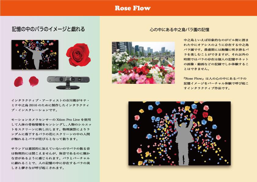 rose-flow%e8%aa%ac%e6%98%8e%e3%83%91%e3%83%8d%e3%83%ab
